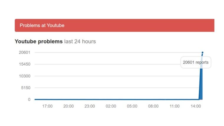 Google servisleri sorunu giderildi. Güvenlik açıkları ortaya çıktı! - ShiftDelete.Net (1)