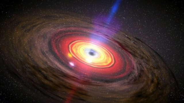 Everything known about black holes
