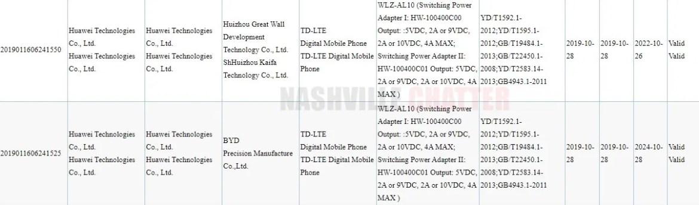 Huawei Nova 6 hızlı şarj