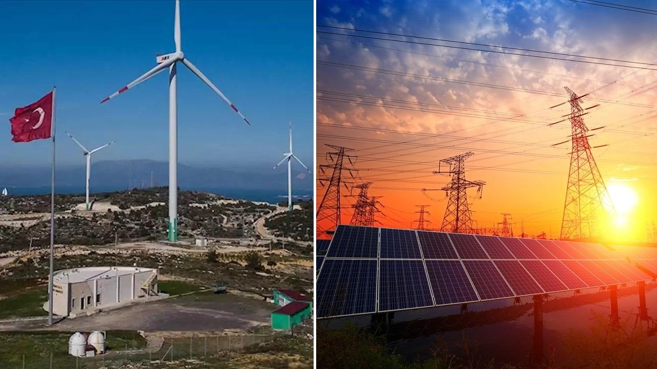 Türkiye yenilenebilir enerji kapasitesi