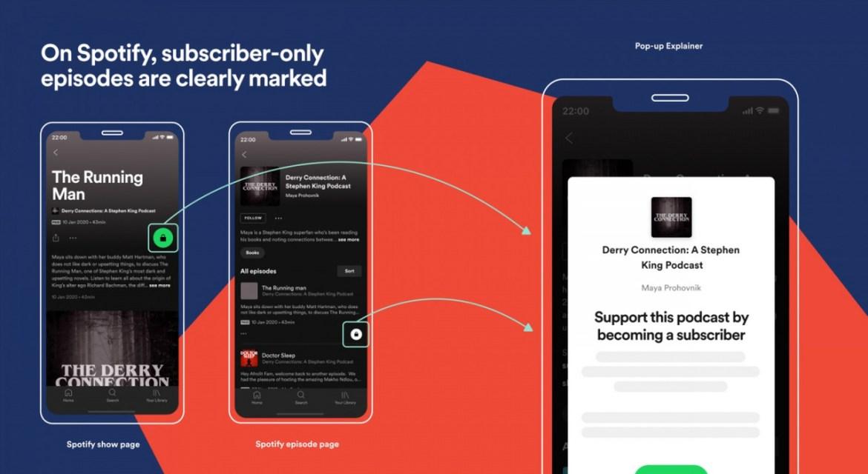 Spotify abonelik