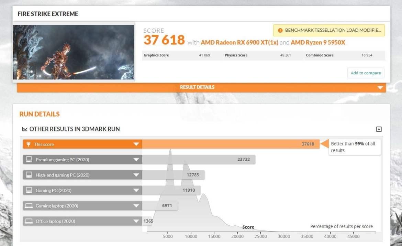 Team OGS, AMD RX 6900 XT ekran kartı ile hız aşırtma rekoru kırdı