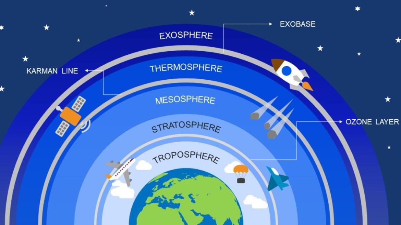 Stratosfer daraldı.