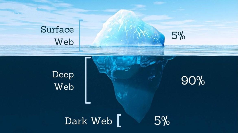 dar web