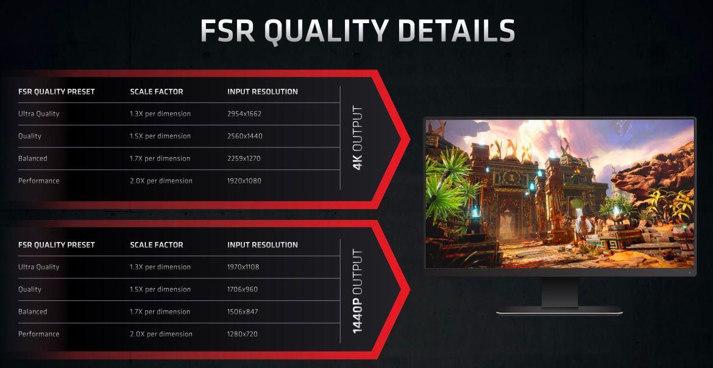 FidelityFx vs DLSS