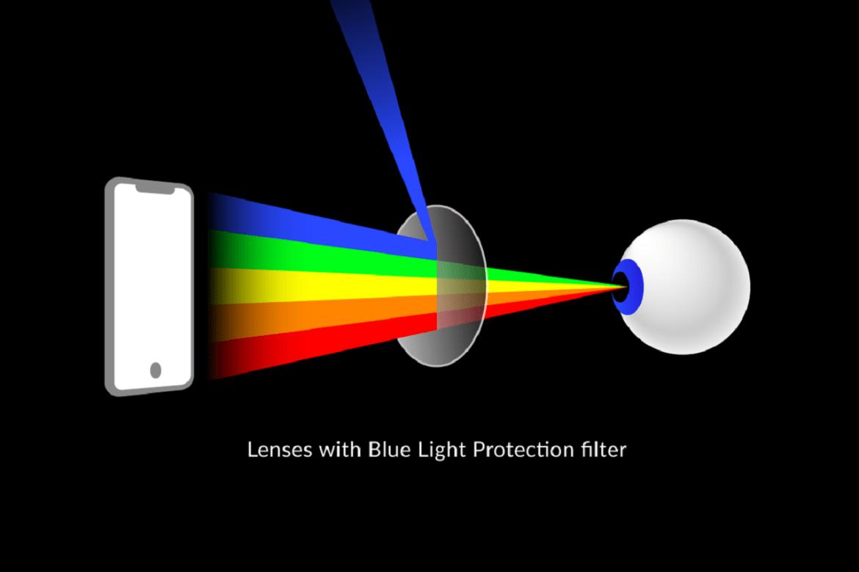 mavi ışık nedir