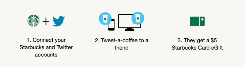 tweetacoffee_info