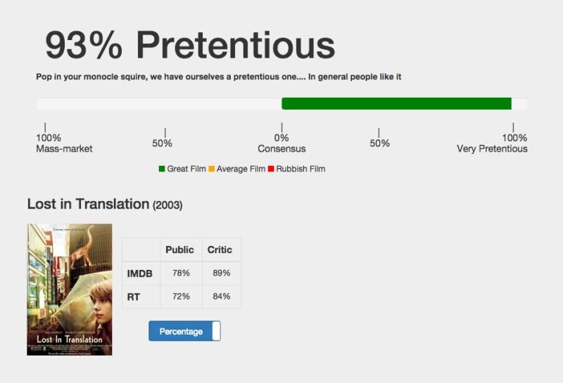 pretentiousometer_03