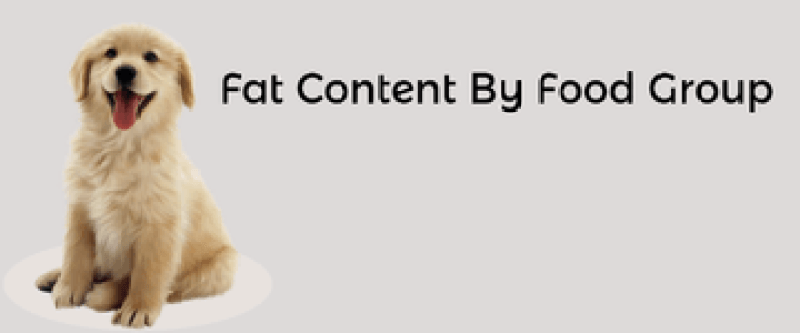 Fat content by food group