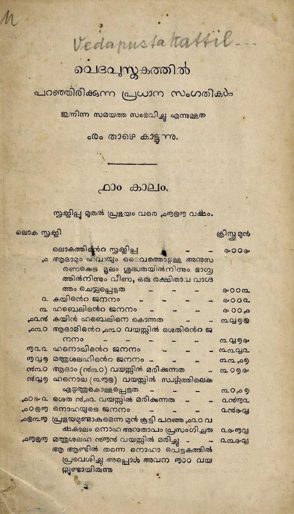 1847 വെദപുസ്തകത്തിൽ പറഞ്ഞിരിക്കുന്ന പ്രധാന സംഗതികൾ