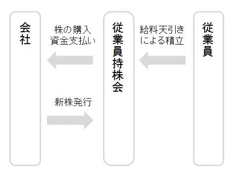 mochikabukai_zu