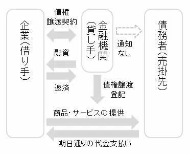 urikakesaikentanpoloan_shikumi