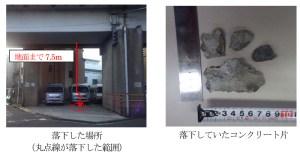 落下した場所と落下したコンクリート片(JR東海のニュースリリースより)