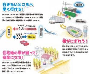新横浜からのアクセスが向上するだけでなく、周辺道路の混雑緩和も期待されている(子どもパンフレットより)