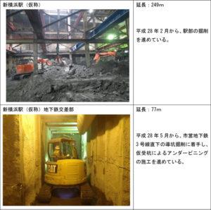 新横浜駅周辺の写真も公開された(鉄道・運輸機構の発表資料より)