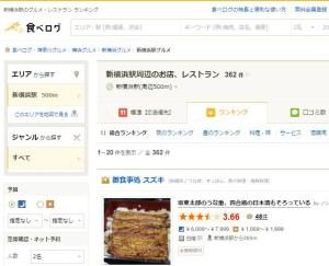 口コミサイト「食べログ」によると、新横浜駅から500メートルの範囲内には2016年12月現在で362件の飲食店(持ち帰り店含む)がひしめく