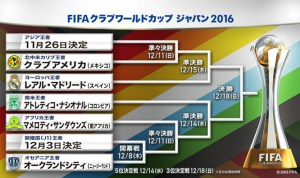 12月8日(木)と15日(木)、18日(日)の試合が日産スタジアムで開催される(日本テレビのページより)