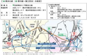 「きたせん」のルートなど詳細(首都高速道路のリリースより)