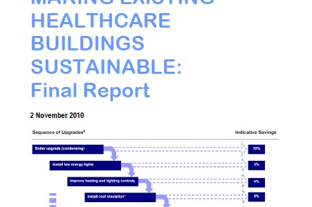 Making Existing Healthcare Buildings Sustainable (MESH)
