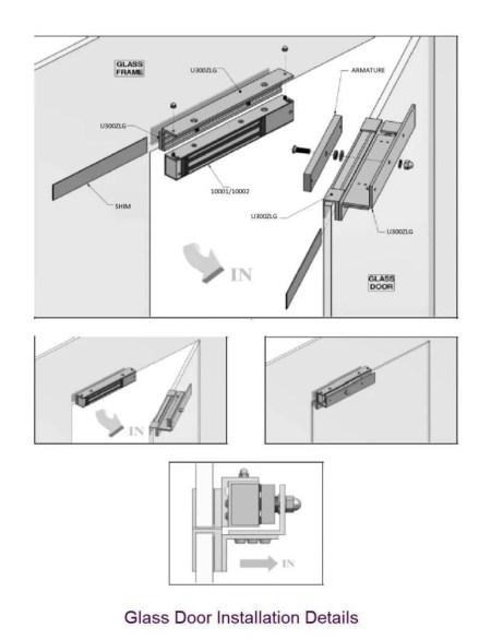 Glassdoor maglock kurulum detayları - Geçiş kontrol sistemi tasarımı ve kurulumunda kapılar için maglock kurulumu