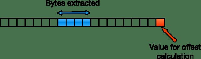 TOTP diagram
