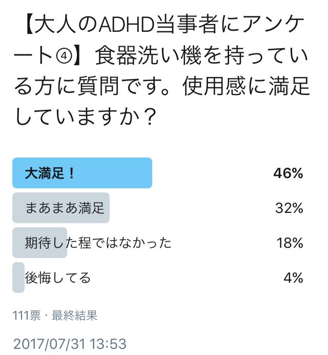 f:id:shinoegg:20170801175326p:plain