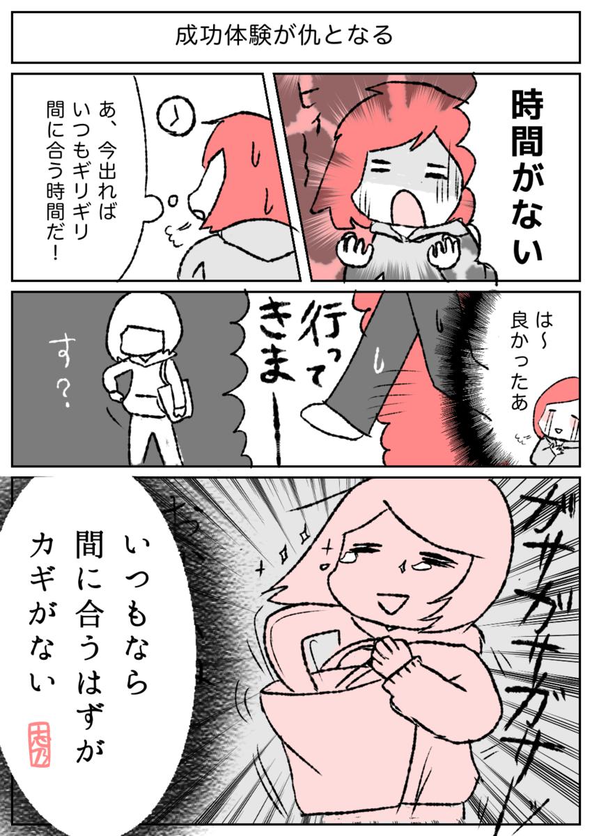 f:id:shinoegg:20190430220922p:plain