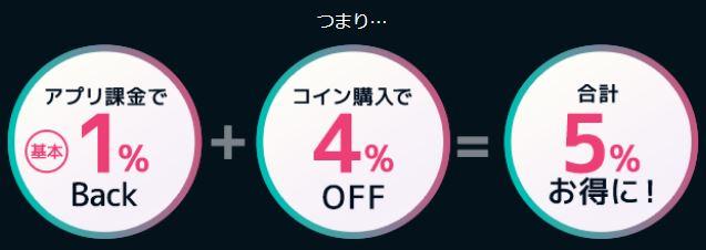 ゲームウォレット5%還元