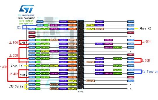 【PMD2018】NucleoF446REで母艦基板作り<3階建て基板>