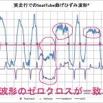 【パワーメーター2019】実走行データ解析した<ローラ台と実走行との違い>