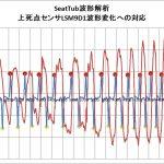 【パワーメーター2019】波形処理Pgmも改良<4Mに弱い>