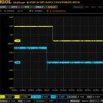 【パワーメーター2019】RV-8803-C7をGPS基準で測定中<RV8803のI2C接続簡単>