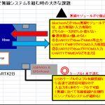 【L-RTK】F9Pで無線システムを組む場合<無線モジュールが2個必要になる>