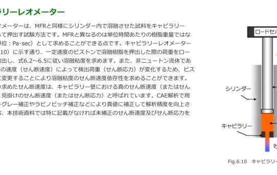 【3DP_IE】エクストルーダーの原理調査<キャピラリーレオメーターを学ぶ>