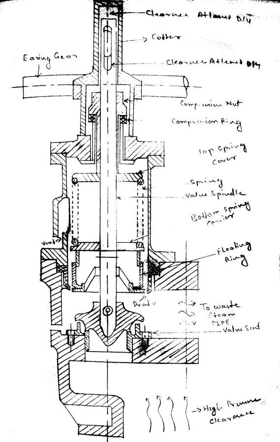 High Lift safety valve - Boiler Mountings