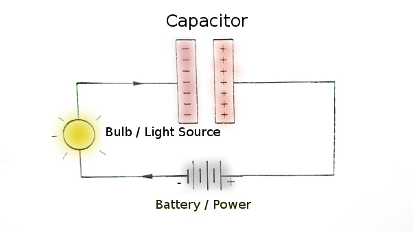 capacitor example