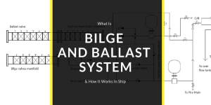 What Is Bilge And Ballast System & How It Works In Ship