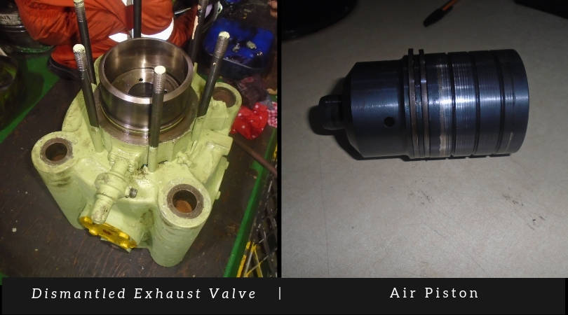 Maintenance And Inspection of Exhaust Valve