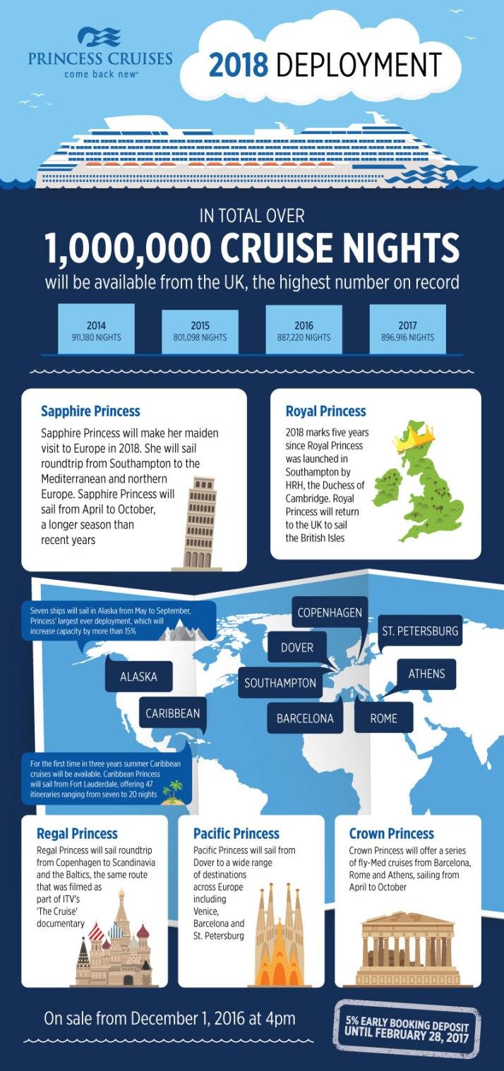 2018-infographic