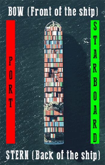 starboard vs port side