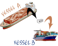 tsvsl - Different loading and discharging vessel