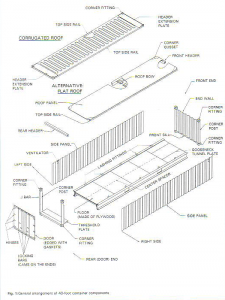 Image for container exploded view