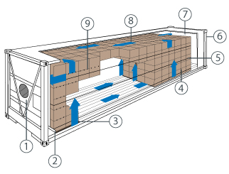 image for reefer cross section