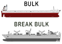 Difference between bulk and break bulk
