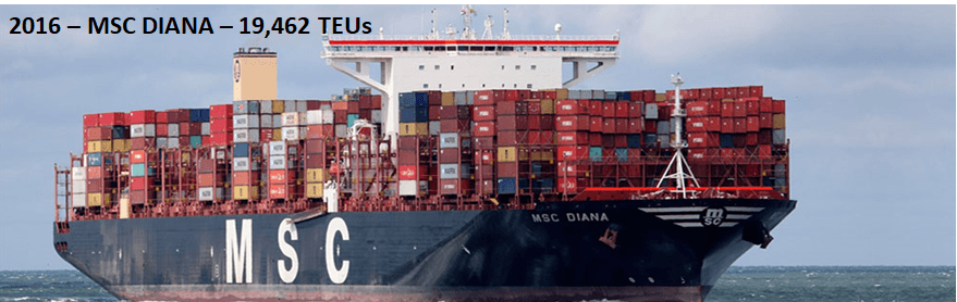 shipping and freight resource review 2019