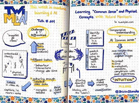 Sketchnotes from TWiMLAI talk #111: Learning Common Sense and Physical Concepts with Roland Memisevic