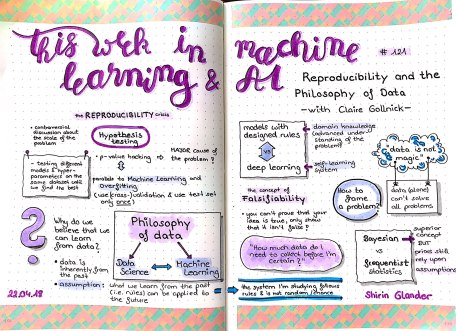 Sketchnotes from TWiMLAI talk #121: Reproducibility and the Philosophy of Data with Clare Gollnick