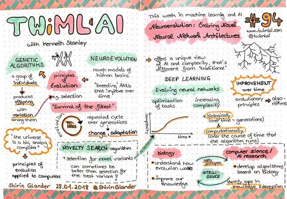 Sketchnotes from TWiMLAI talk #94: Neuroevolution: Evolving Novel Neural Network Architectures with Kenneth Stanley