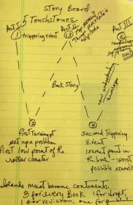Storyboard notes