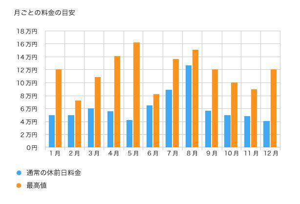 huyu_okinawa01